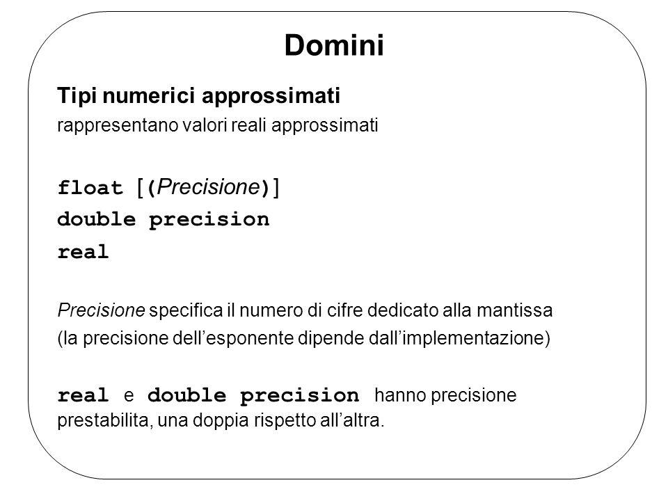 Domini Tipi numerici approssimati float [(Precisione)]